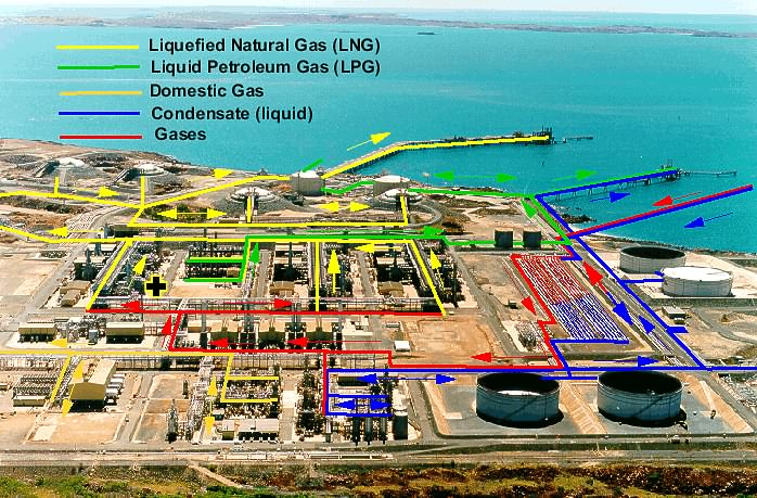 fundamentals of natural gas processing pdf