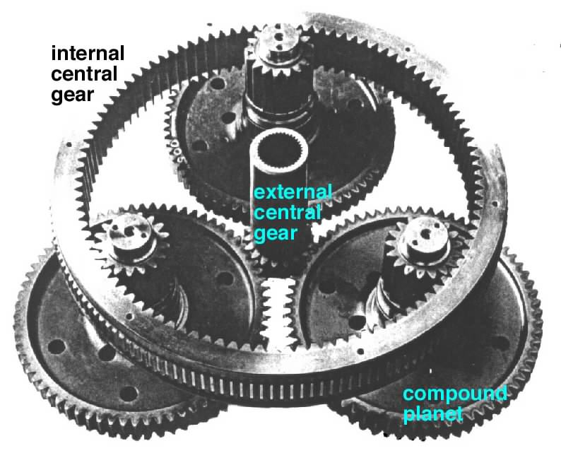 DANotes: Spur Gears: Epicyclic trains