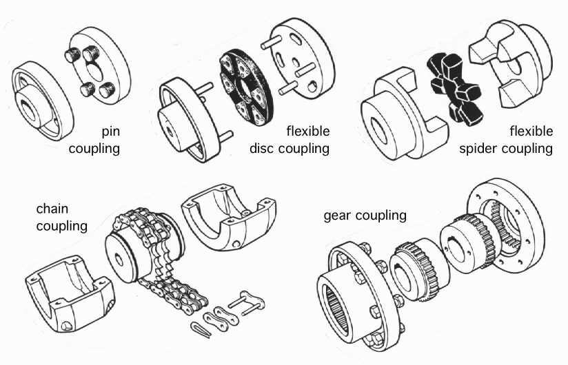 Single Cam Engine Diagram on Motorcycle Exhaust Systems