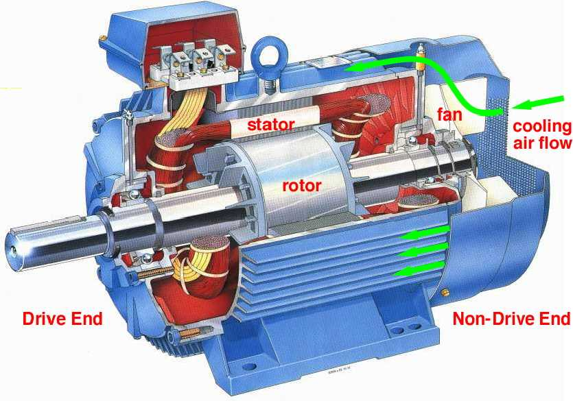 Technical Papers Three Phase on dc servo motor theory